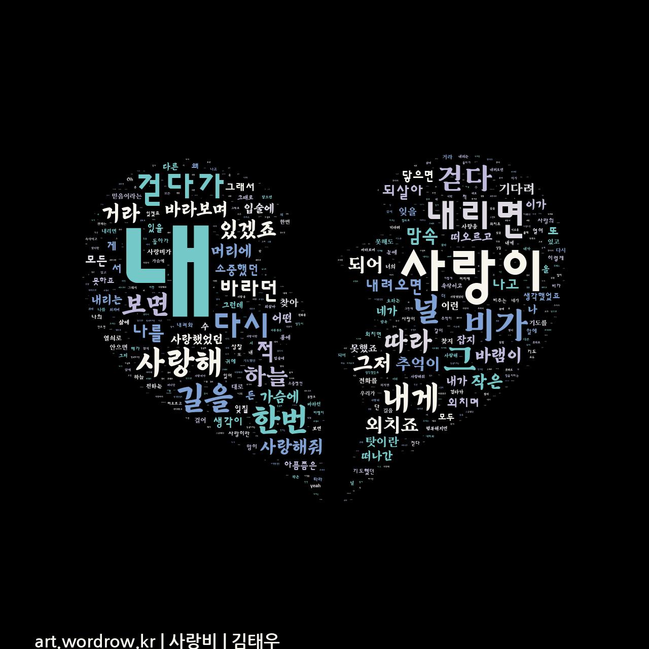 워드 클라우드: 사랑비 [김태우]-12